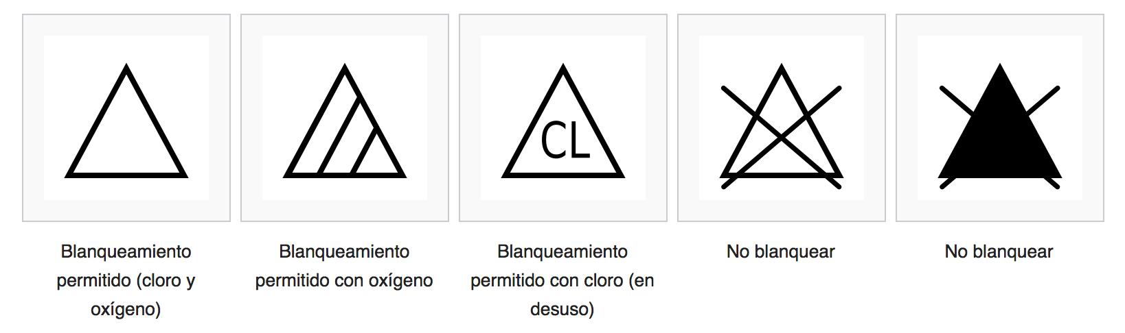 Símbolos de Blanqueador de Ropa